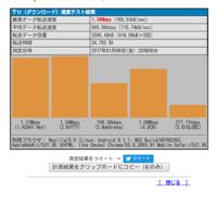 JALWiFi通信速度